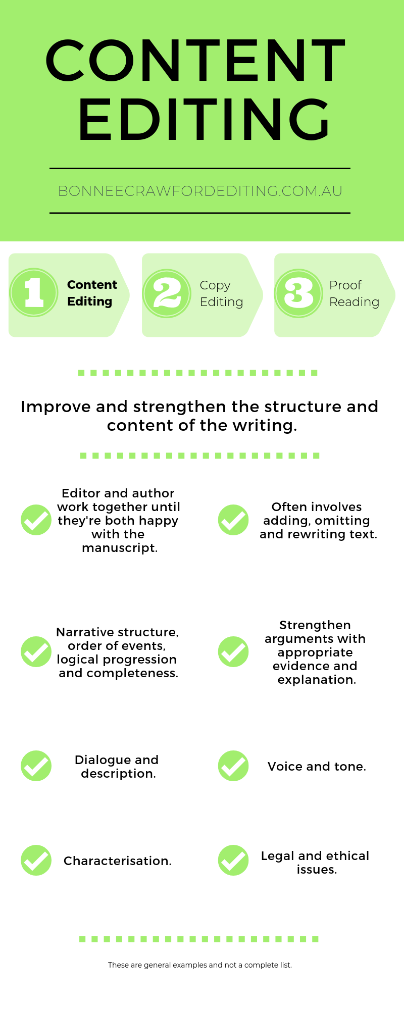 Content Editing_Infographic